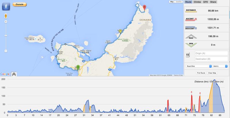 第二天騎車:計劃路線(高度圖)
