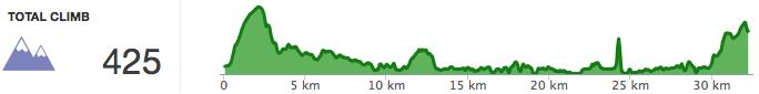 Day6 Climb1